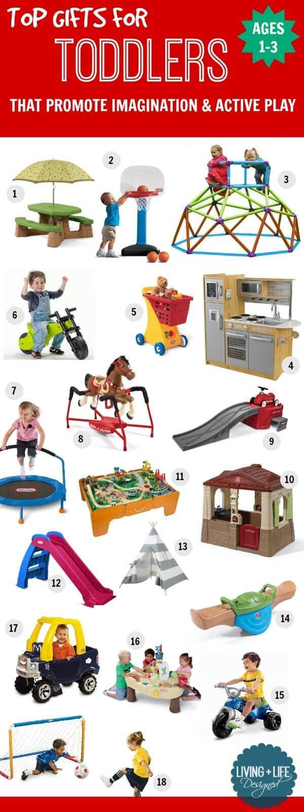 Toys For Active Toddlers : Gifts for toddlers years old that promote imagination